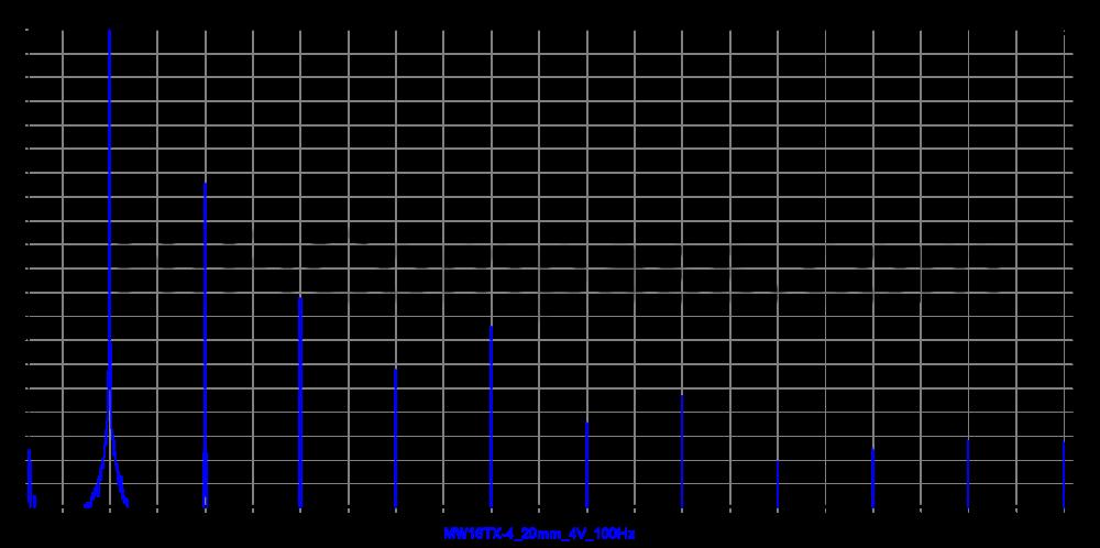 mw16tx-4_20mm_4v_100hz