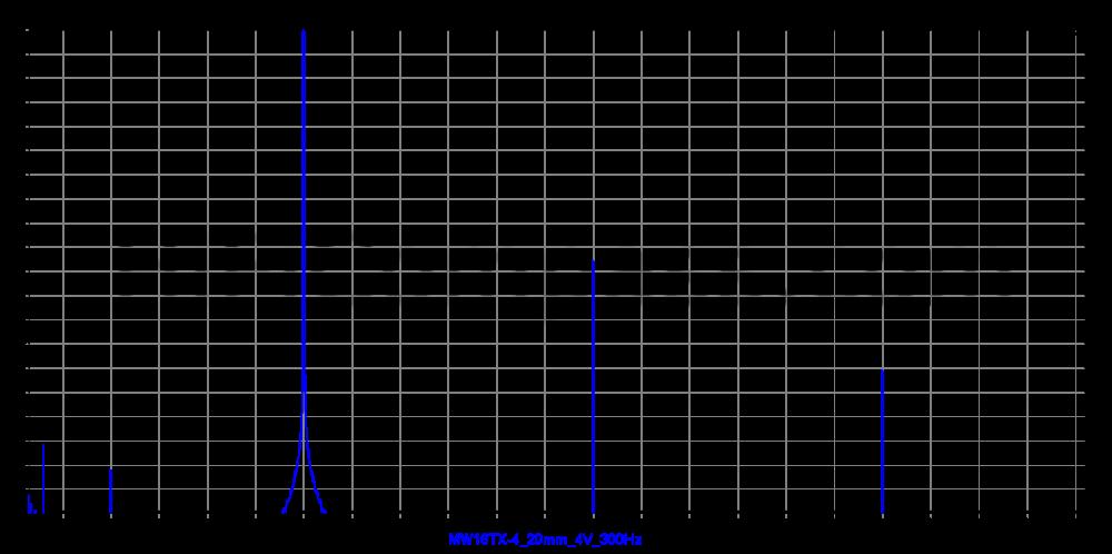 mw16tx-4_20mm_4v_300hz
