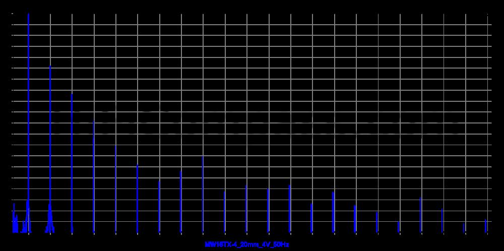 mw16tx-4_20mm_4v_50hz