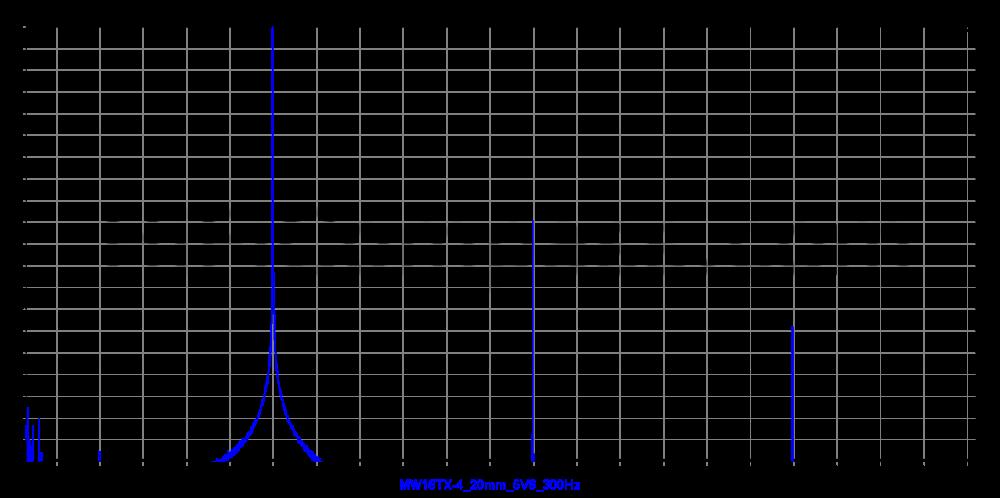 mw16tx-4_20mm_5v6_300hz