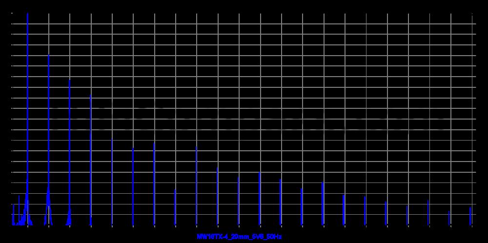 mw16tx-4_20mm_5v6_50hz
