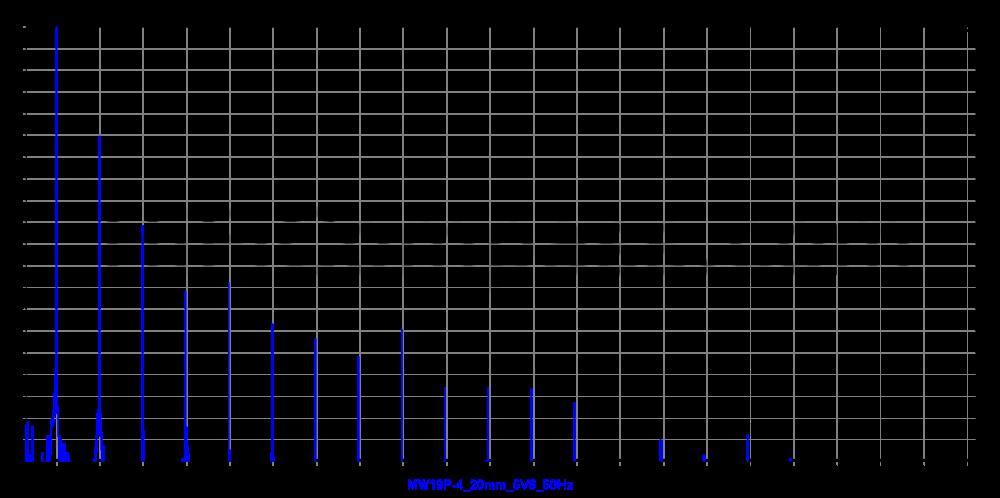 mw19p-4_20mm_5v6_50hz