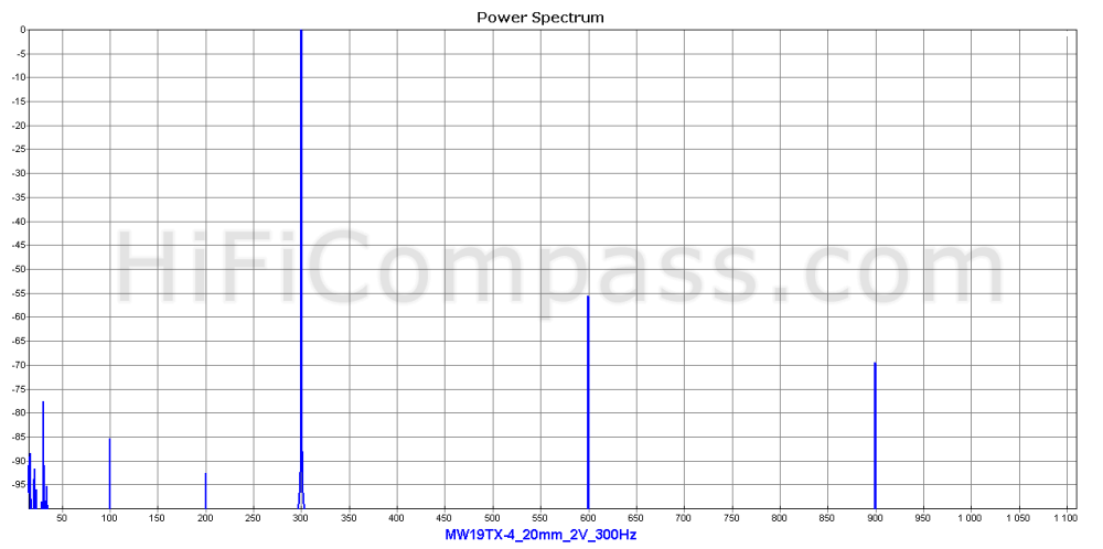 mw19tx-4_20mm_2v_300hz