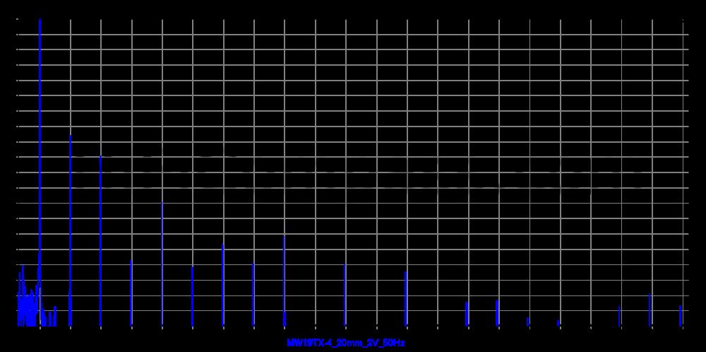 mw19tx-4_20mm_2v_50hz