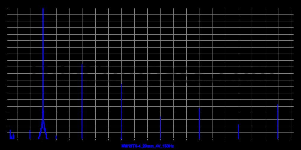 mw19tx-4_20mm_4v_150hz