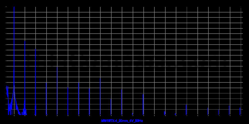 mw19tx-4_20mm_4v_50hz