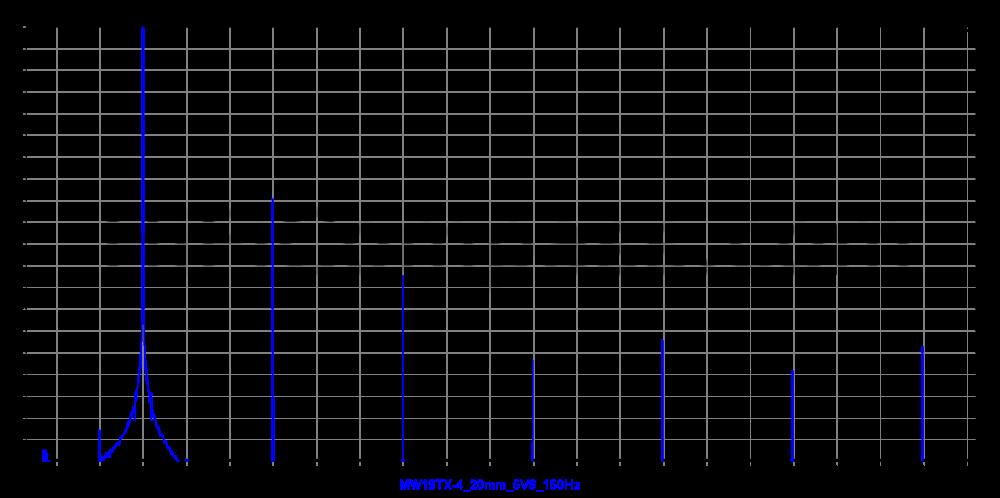 mw19tx-4_20mm_5v6_150hz