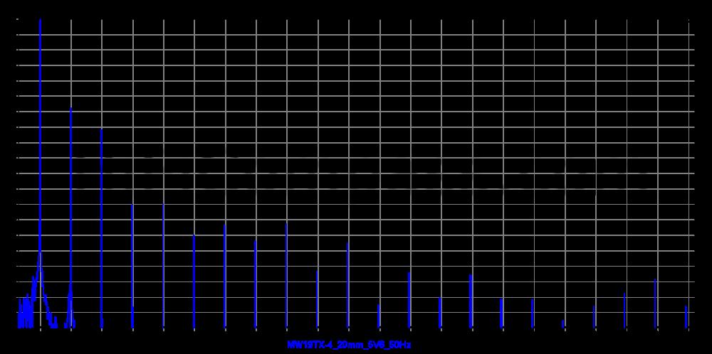 mw19tx-4_20mm_5v6_50hz