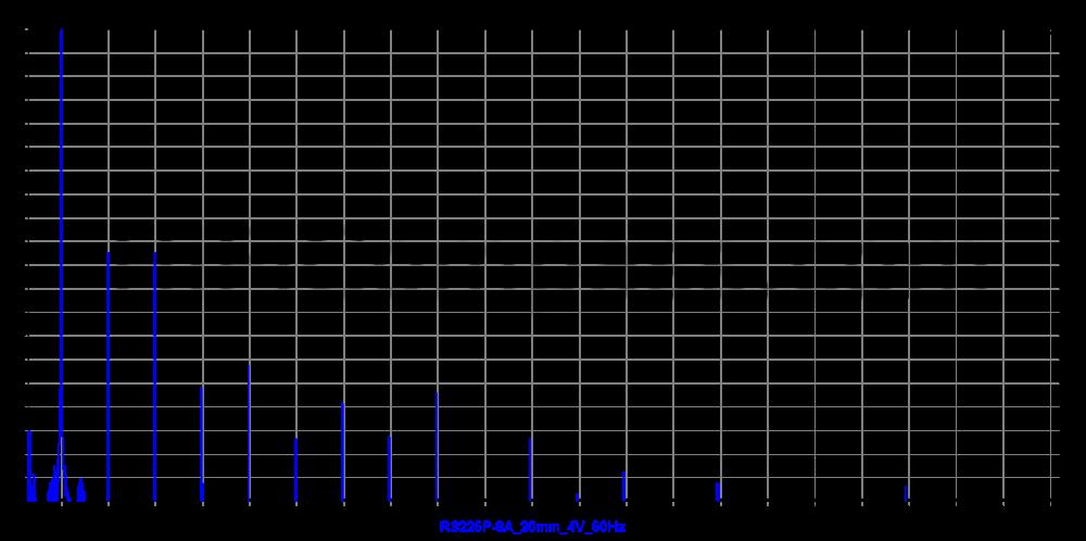rs225p-8a_20mm_4v_50hz
