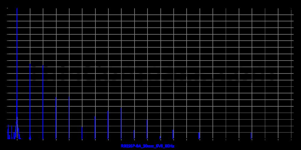 rs225p-8a_20mm_5v6_50hz