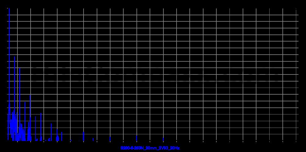 s280-6-283n_20mm_2v83_20hz