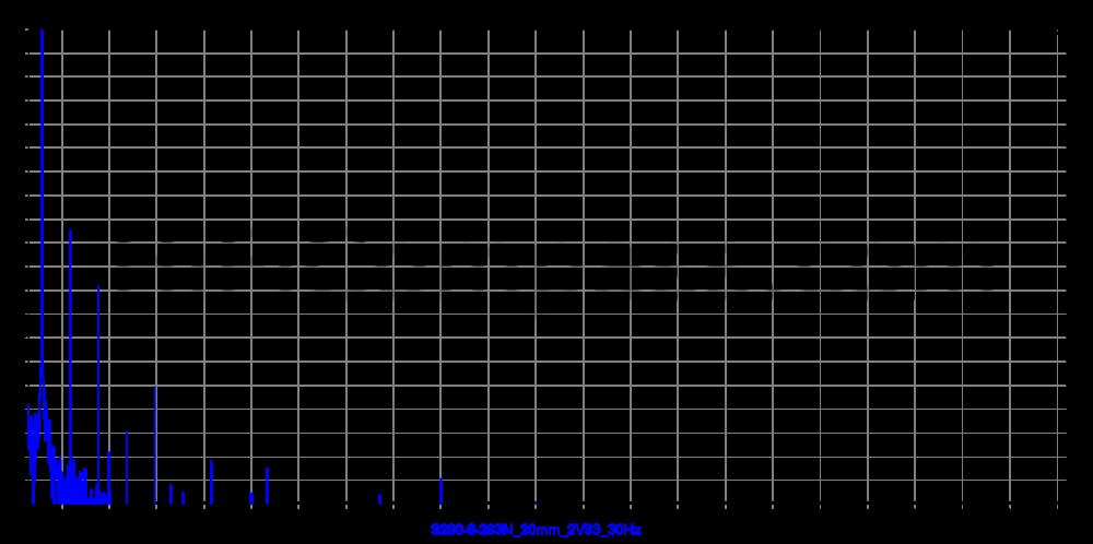 s280-6-283n_20mm_2v83_30hz