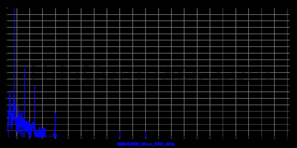 s280-6-283n_20mm_2v83_40hz
