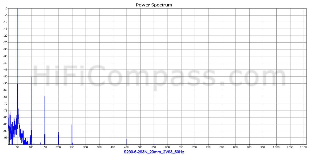 s280-6-283n_20mm_2v83_50hz
