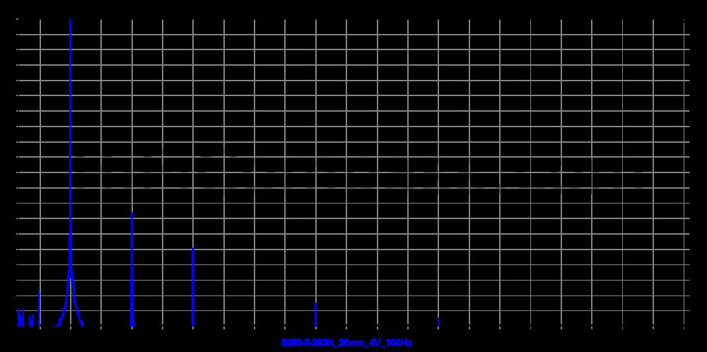 s280-6-283n_20mm_4v_100hz