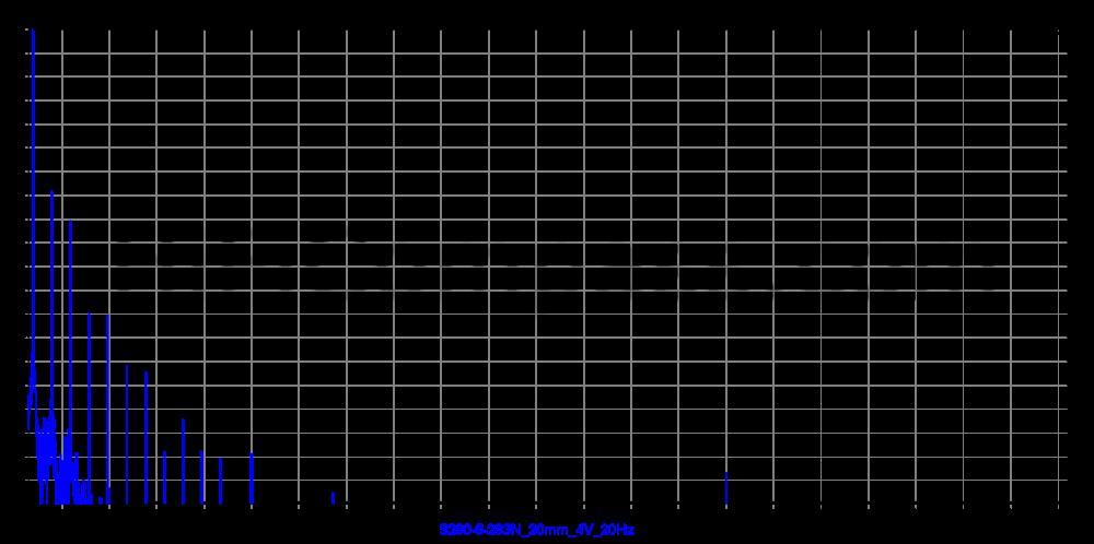 s280-6-283n_20mm_4v_20hz