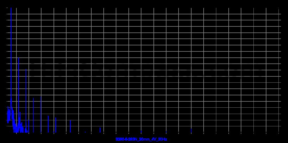 s280-6-283n_20mm_4v_30hz