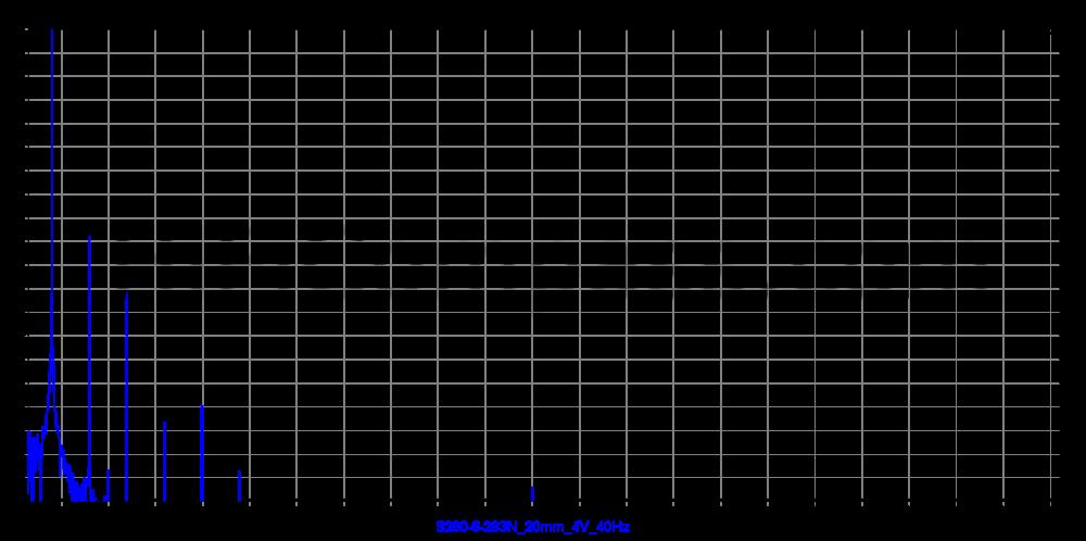 s280-6-283n_20mm_4v_40hz