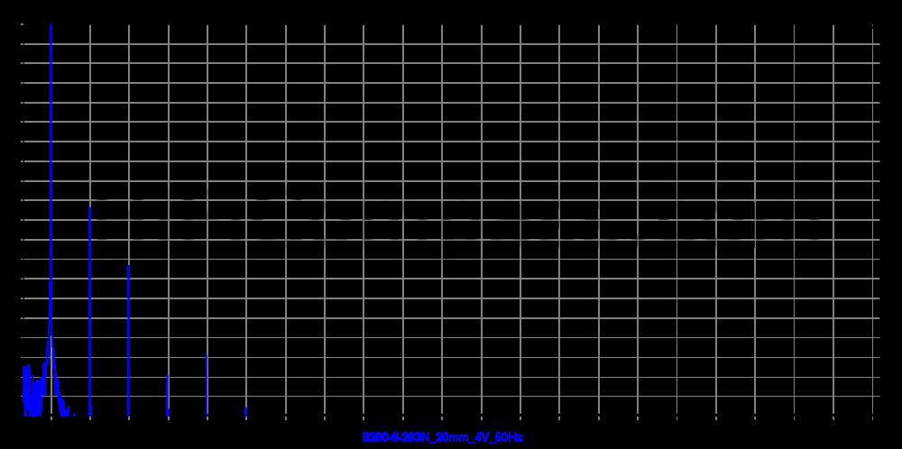 s280-6-283n_20mm_4v_50hz