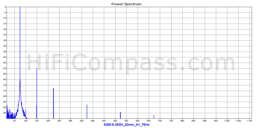 s280-6-283n_20mm_4v_75hz