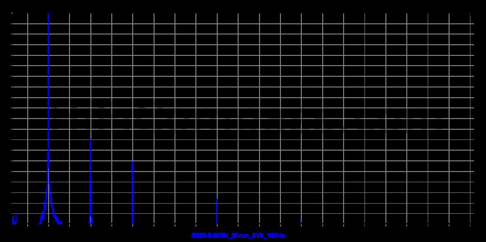 s280-6-283n_20mm_5v6_100hz