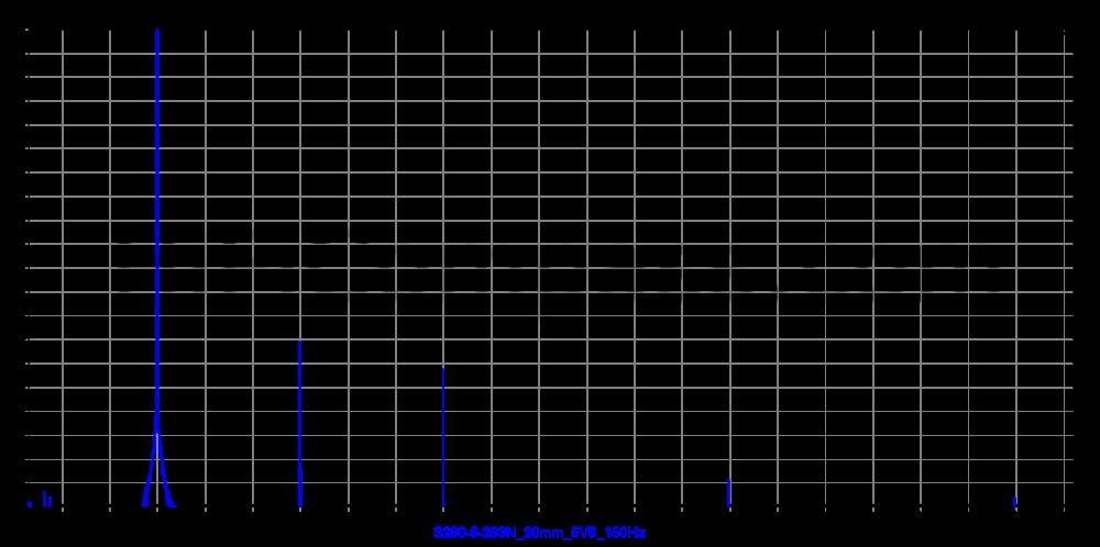 s280-6-283n_20mm_5v6_150hz