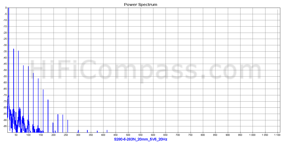 s280-6-283n_20mm_5v6_20hz