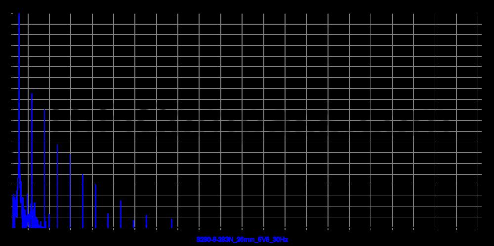s280-6-283n_20mm_5v6_30hz