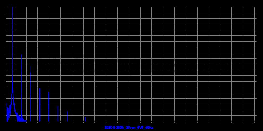 s280-6-283n_20mm_5v6_40hz