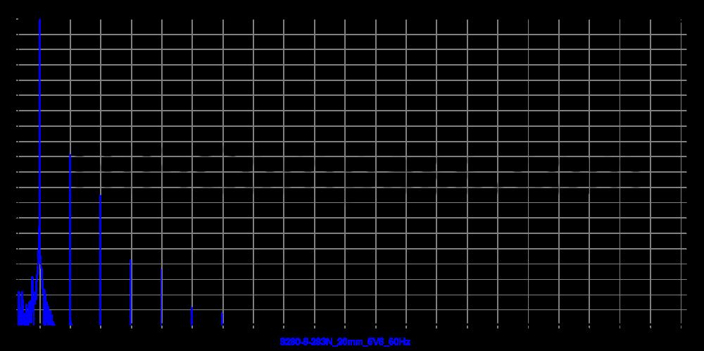 s280-6-283n_20mm_5v6_50hz