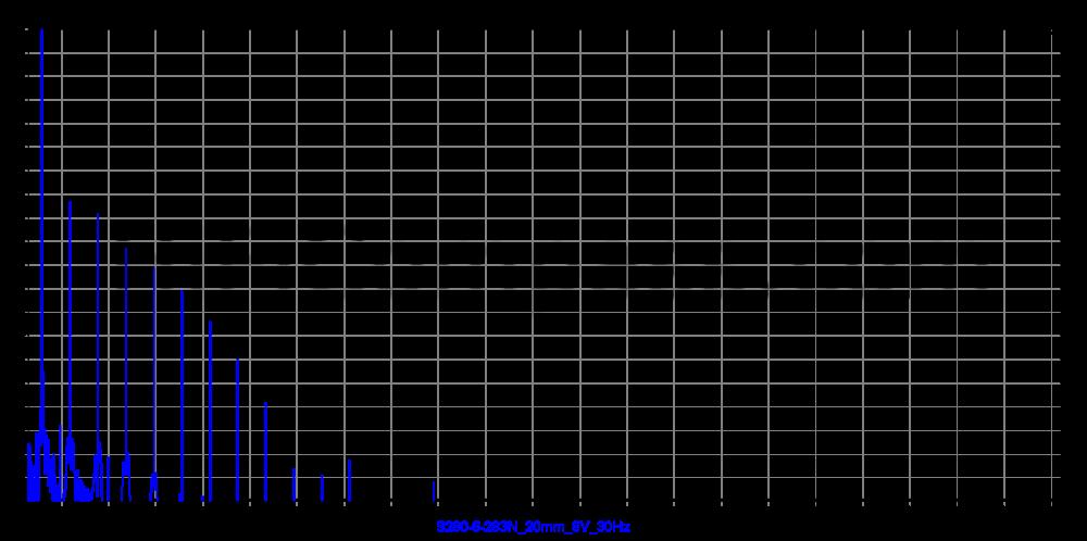 s280-6-283n_20mm_8v_30hz