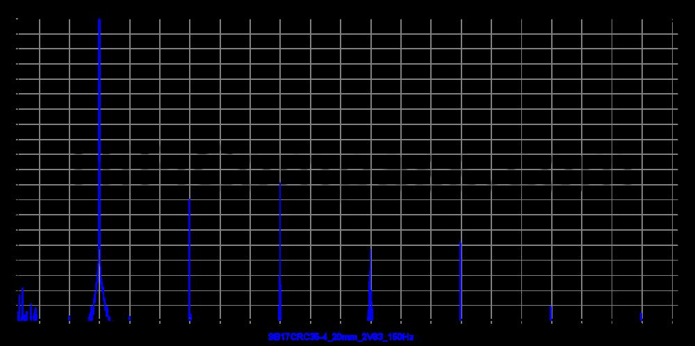 sb17crc35-4_20mm_2v83_150hz