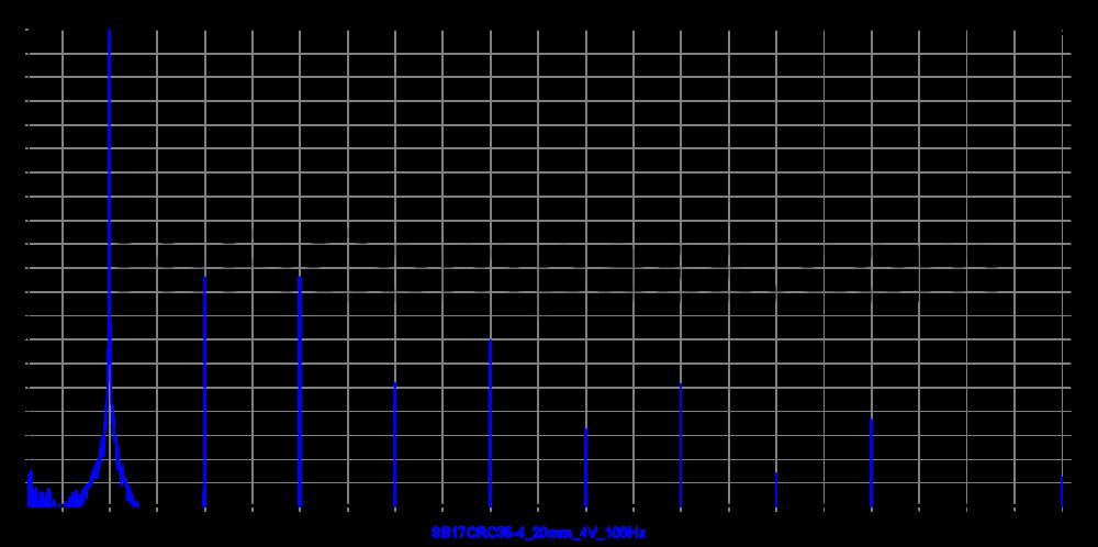 sb17crc35-4_20mm_4v_100hz