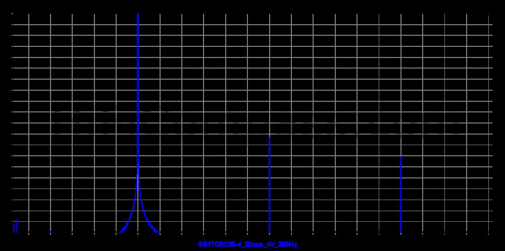 sb17crc35-4_20mm_4v_300hz