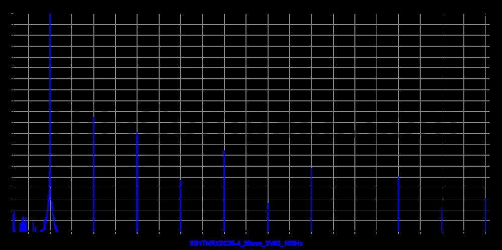 sb17nrx2c35-4_20mm_2v83_100hz