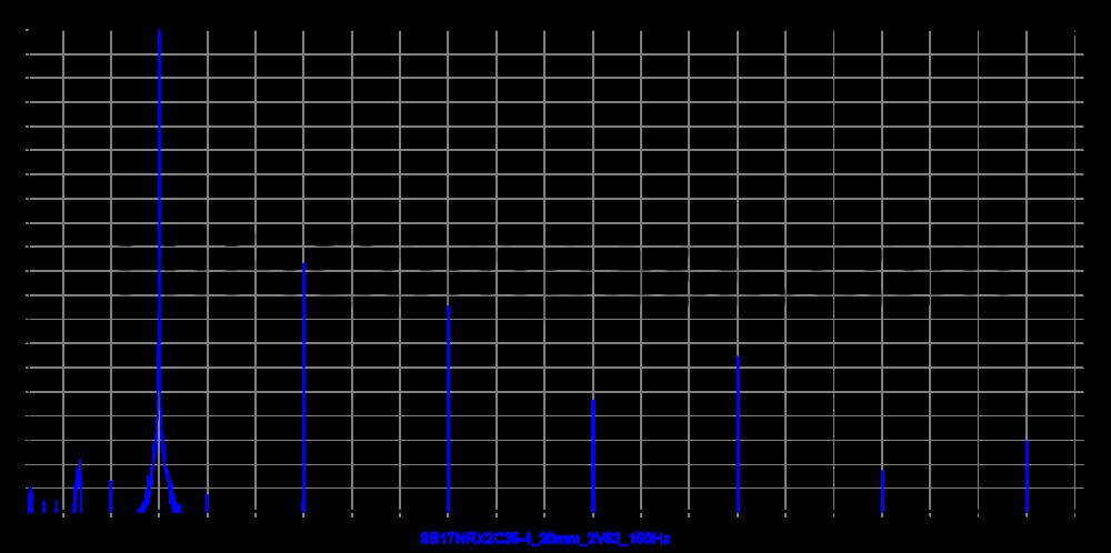 sb17nrx2c35-4_20mm_2v83_150hz