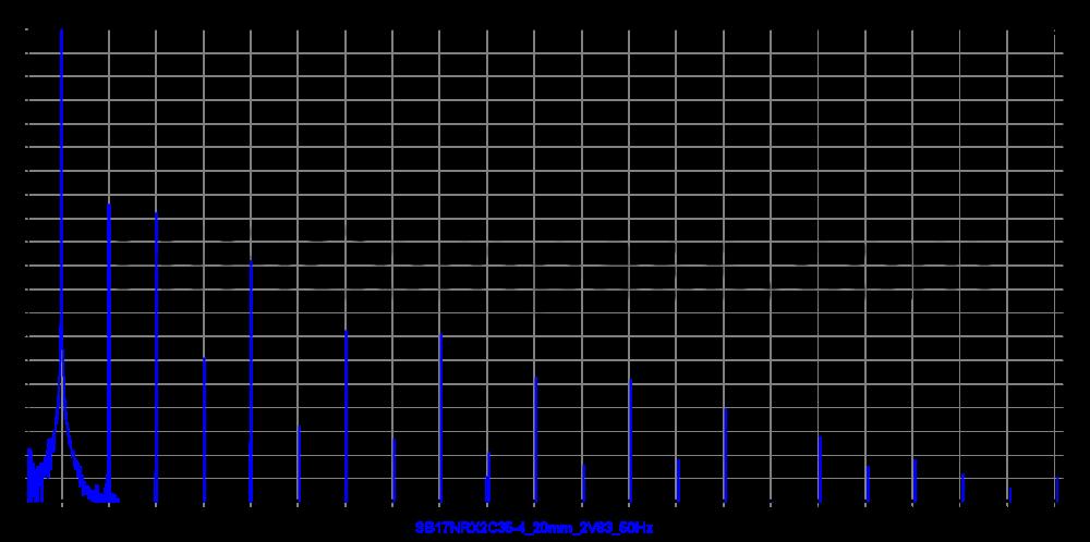 sb17nrx2c35-4_20mm_2v83_50hz