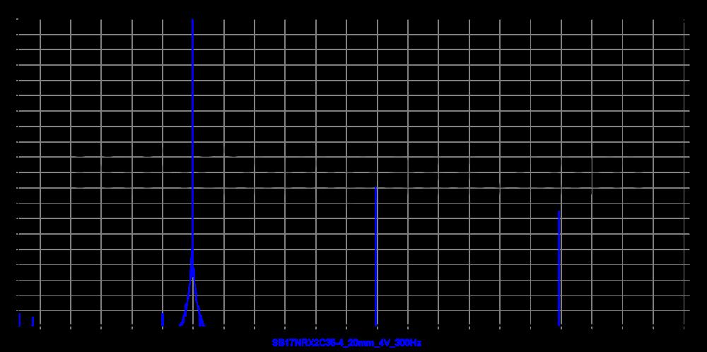 sb17nrx2c35-4_20mm_4v_300hz