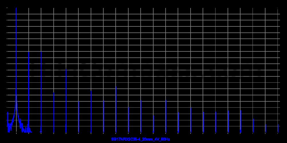 sb17nrx2c35-4_20mm_4v_50hz