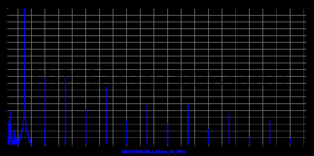 sb17nrx2c35-4_20mm_4v_75hz
