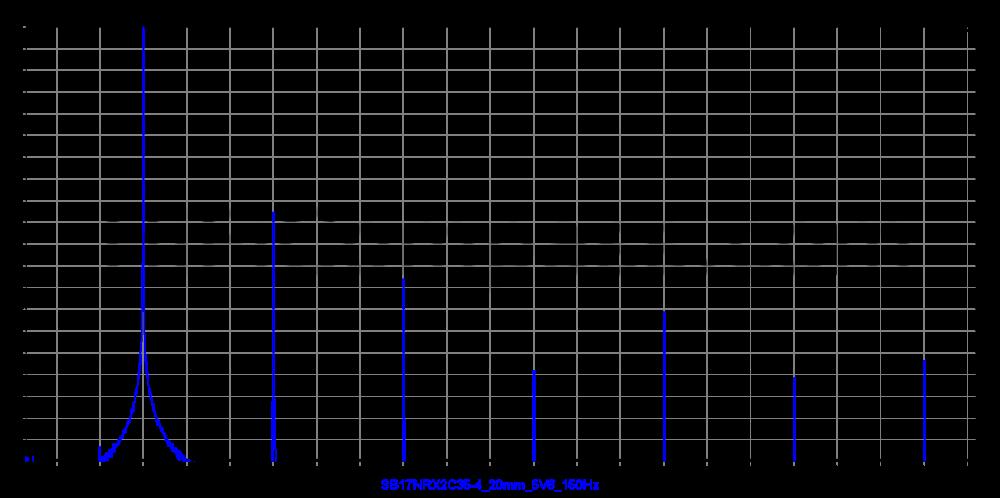 sb17nrx2c35-4_20mm_5v6_150hz