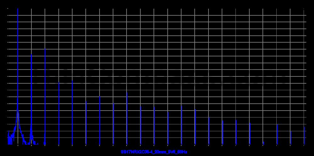 sb17nrx2c35-4_20mm_5v6_50hz