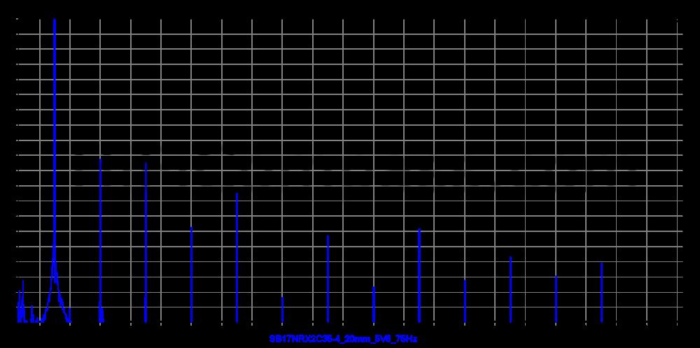 sb17nrx2c35-4_20mm_5v6_75hz
