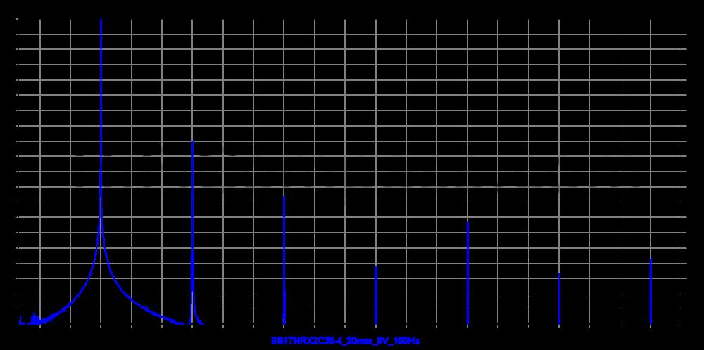 sb17nrx2c35-4_20mm_8v_150hz