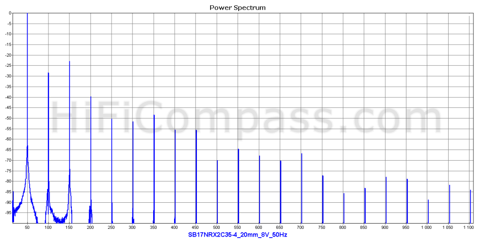 sb17nrx2c35-4_20mm_8v_50hz