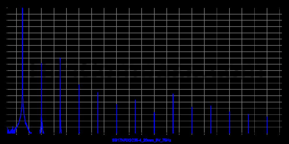 sb17nrx2c35-4_20mm_8v_75hz