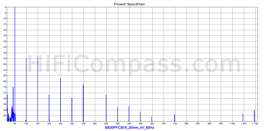 sb20pfc30-8_20mm_4v_50hz