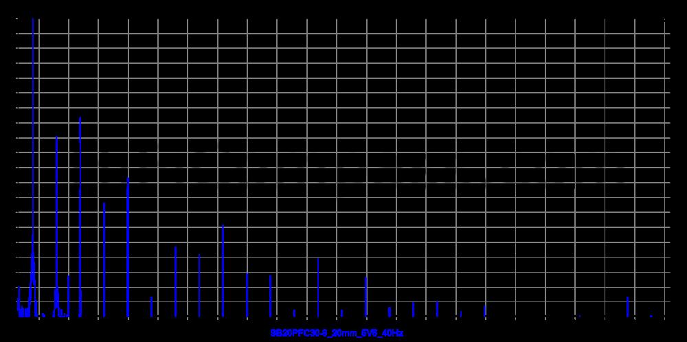 sb20pfc30-8_20mm_5v6_40hz