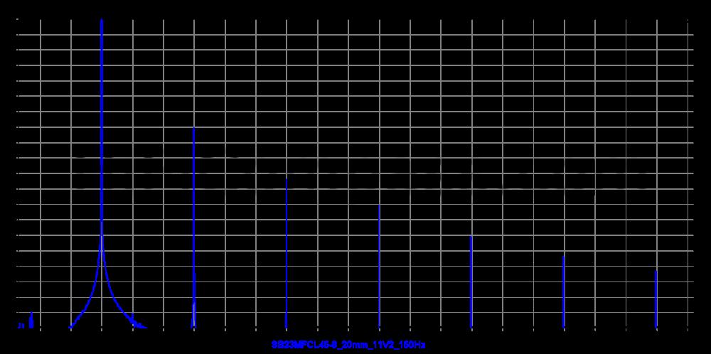 sb23mfcl45-8_20mm_11v2_150hz