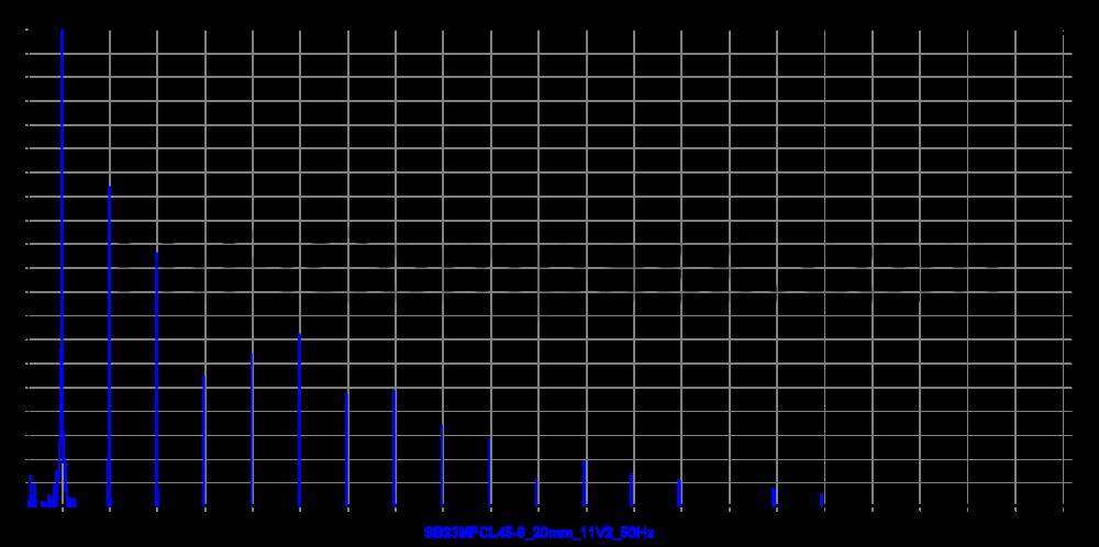 sb23mfcl45-8_20mm_11v2_50hz